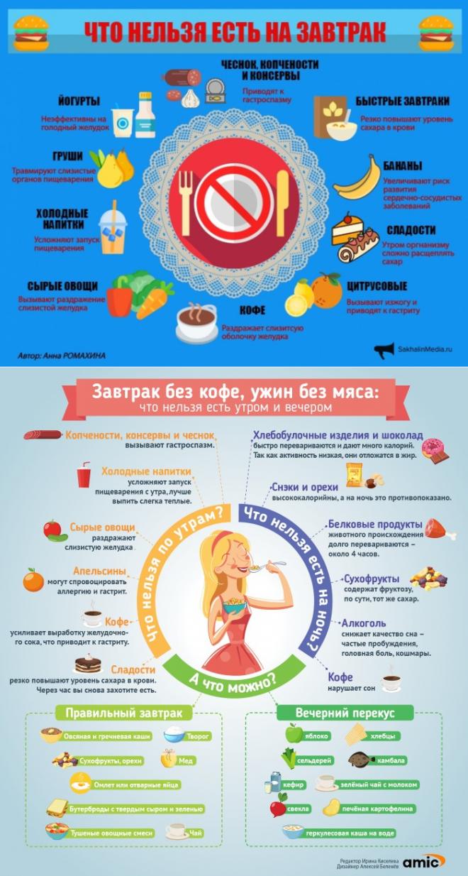 Диета во время месячных – как похудеть без ущерба женскому здоровью?
