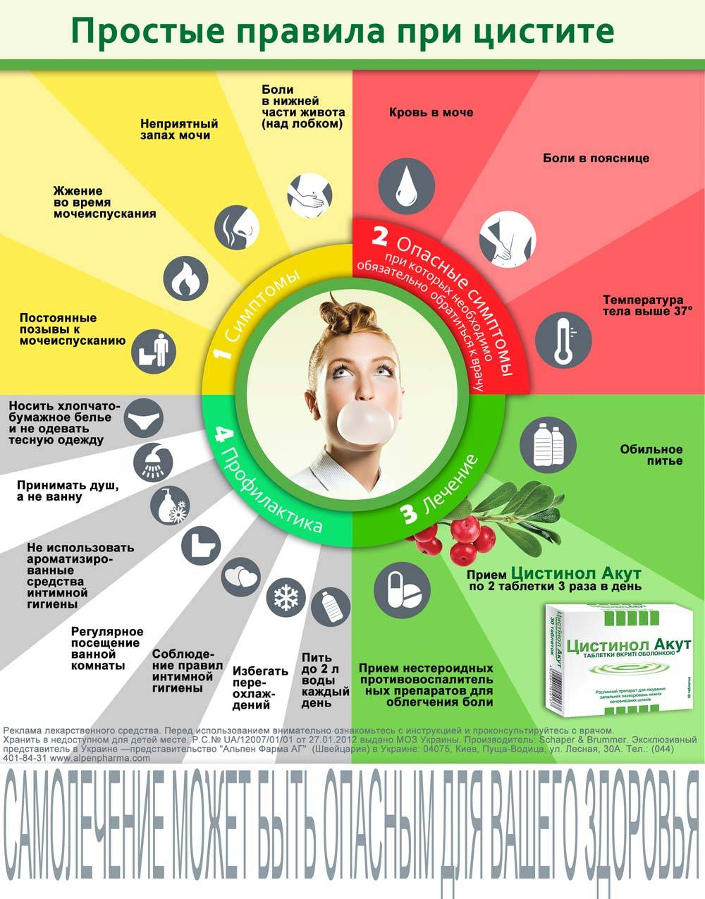 Диета при разных формах цистита — особенности питания и меню на неделю
