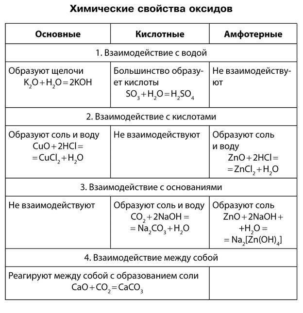 Применение диоксида циркония в стоматологии