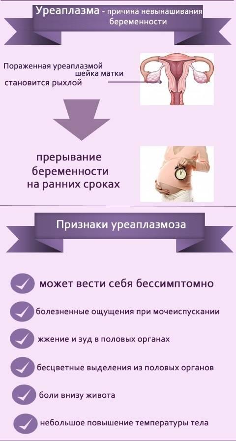 При молочнице тержинан инструкция по применению