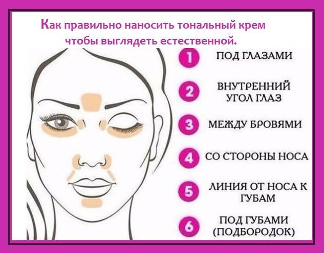 Как правильно наносить тональный крем: инструкция vogue