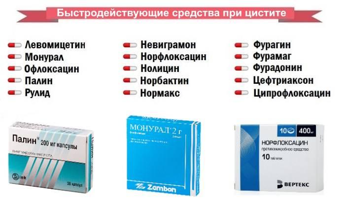 Симптомы илечение цистита при климаксе