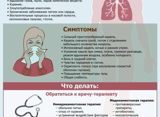 Сухо во рту причины как лечить. причины вязкой густой слюны по утрам и лечение тягучей слизи во рту у взрослых