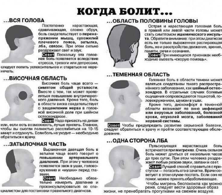 Пульсирующая боль в голове. причины с правой, левой стороны лобной части, затылка, в висках, лечение