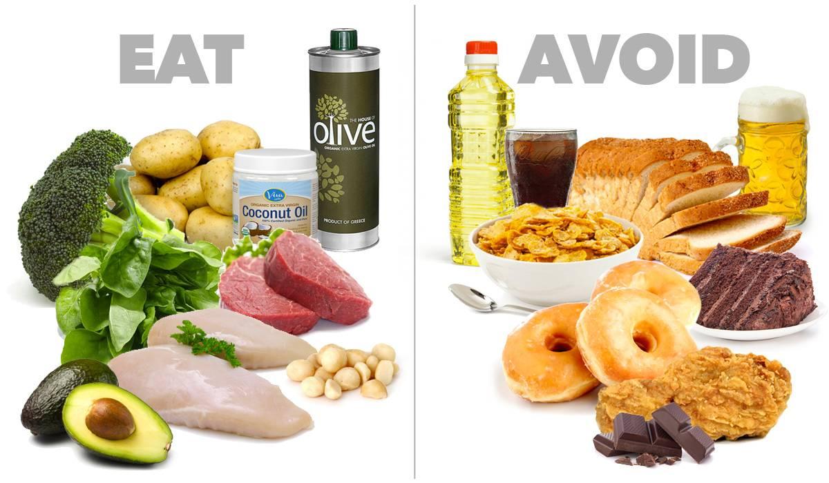 Питание при цистите: что можно кушать, а что нельзя?