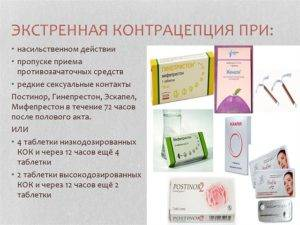Применение вагинальных контрацептивов:виды противозачаточных, местные средства для женщин