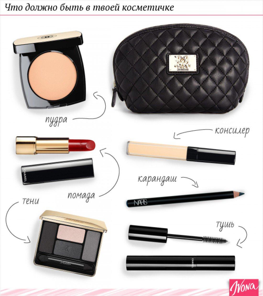 Идеальный макияж: 24 самых важных предмета для косметички