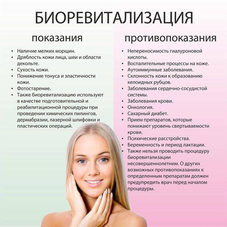 Биоревитализация с hyaron: отзывы, состав препарата, производитель. биоревитализация лица: показания и противопоказания
