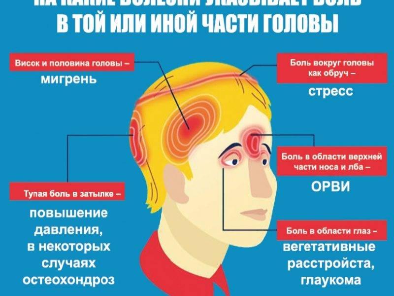 Боль в голове и шеи: причины повторяющихся болей