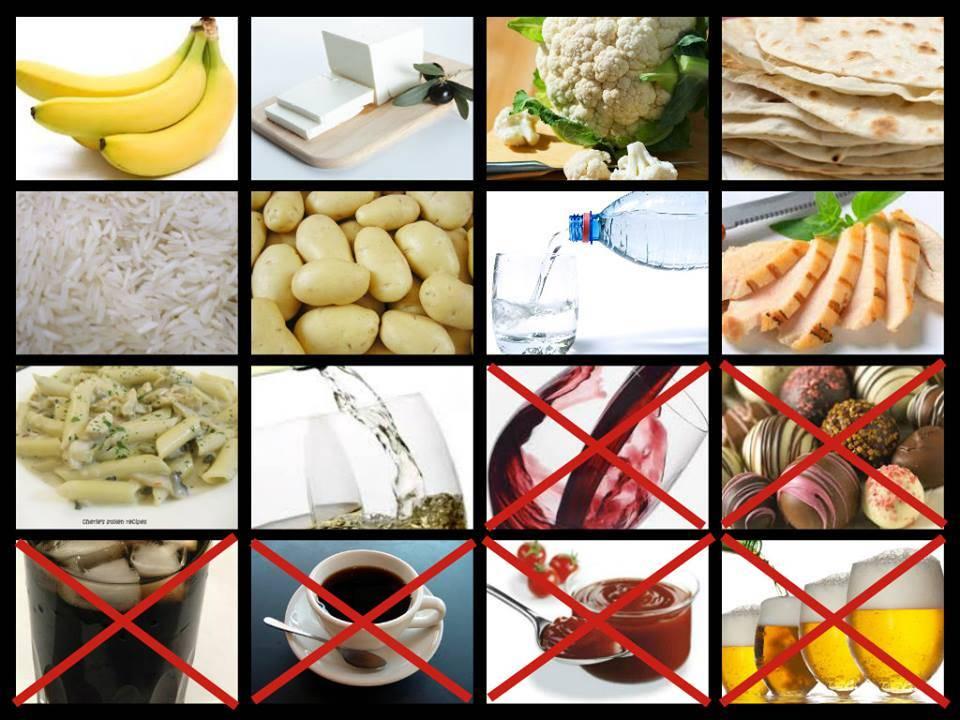 Белая диета, что можно есть и каких продуктов следует избегать после отбеливания зубов?     gastrogid.ru