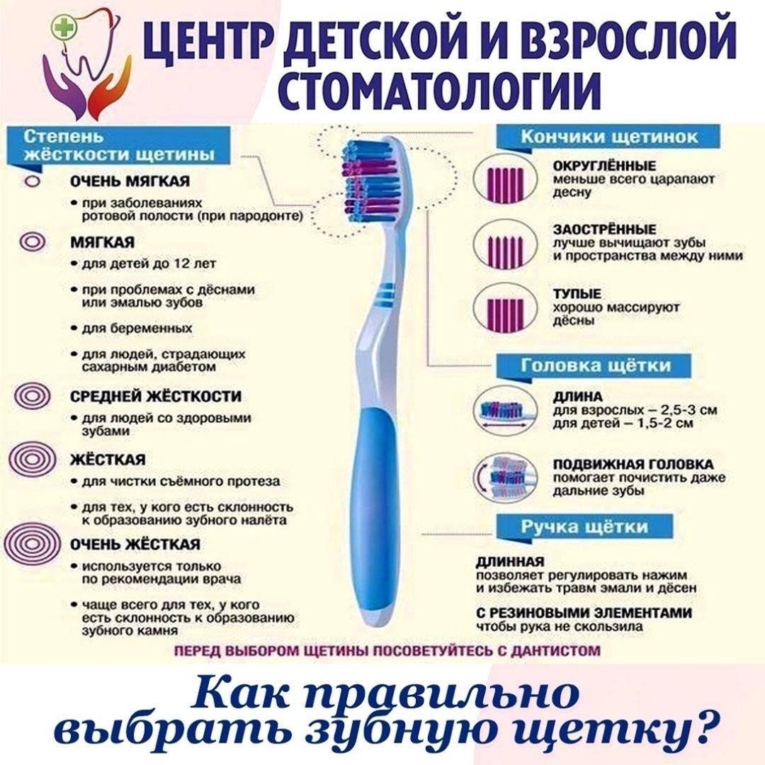 Как правильно чистить зубы электрической щеткой