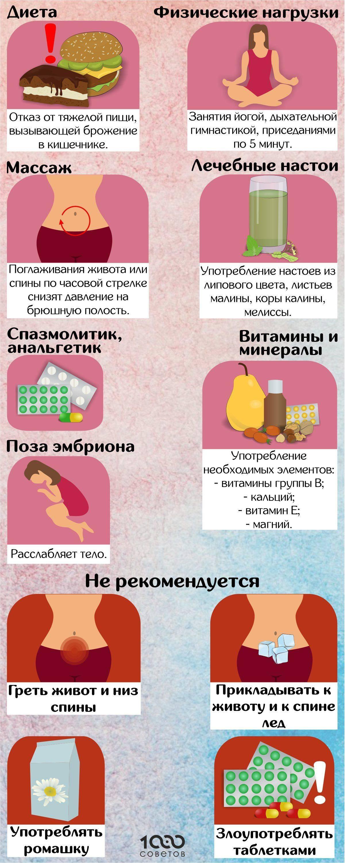 Как облегчить боль в животе во время месячных и нужно ли это делать?