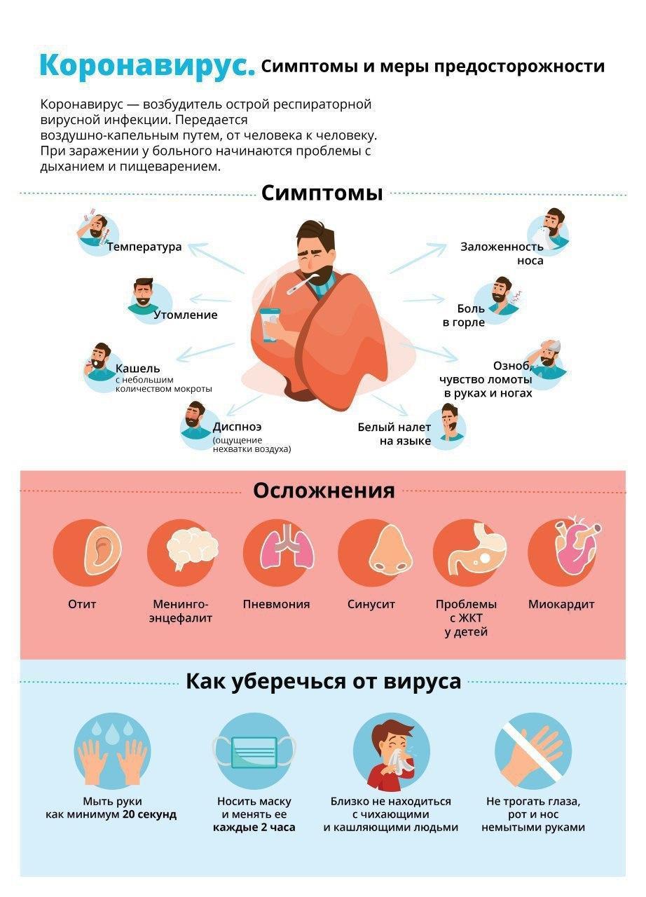 Является ли пародонтоз заразной болезнью, и как защитить себя от такого недуга