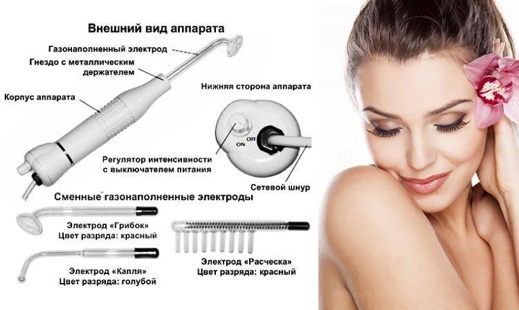Как пользоваться «дарсонвалем» от морщин