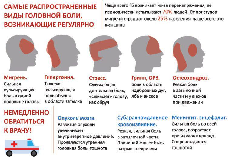 Аутоиммунные заболевания: список болезней