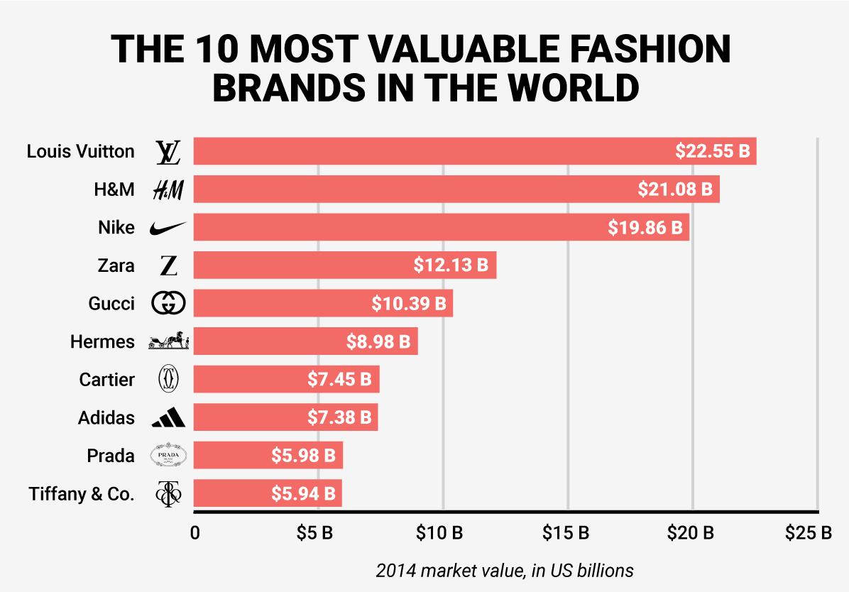 Топ-10 самых дорогих косметических продуктов