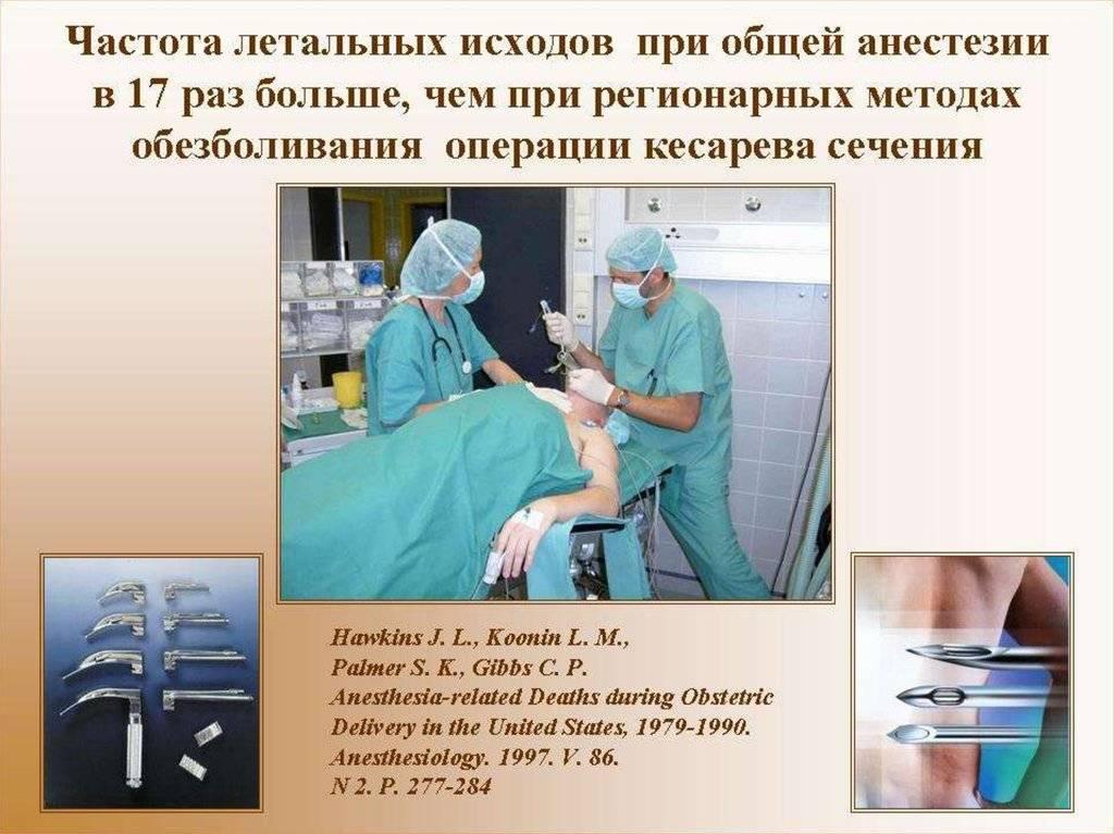 Восстановление организма после наркоза (анестезии)