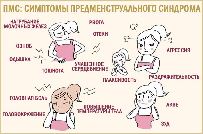 У девочек первые месячные — характер выделений, чего не должно быть