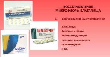 Препараты при нарушении микрофлоры у женщин