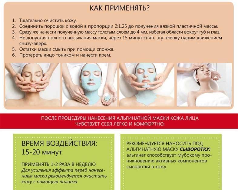 Топ-8 ингредиентов для домашних очищающих масок для лица