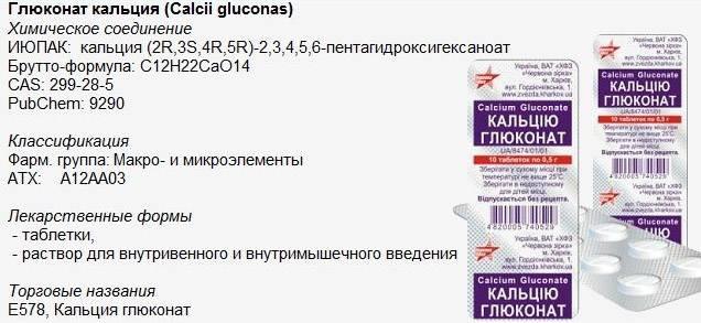 Глюконат кальция и алкоголь: совместимость, возможные последствия, отзывы