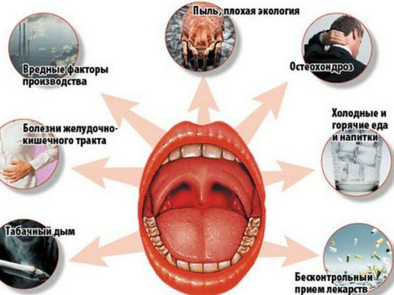 Густая, вязкая и тягучая слюна во рту: причины густой слюны, лечение