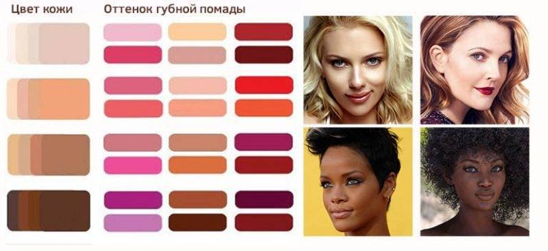 Какая помада подходит к зеленым глазам и какие оттенки не стоит использовать при макияже