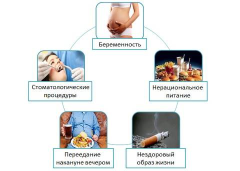 Причины появления горького привкуса во рту и тошноты