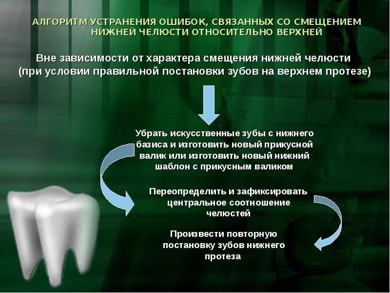 Последствия потери одного зуба