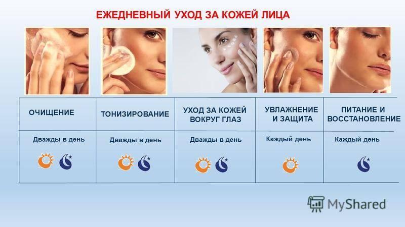 Уход за кожей после 40 лет: проблемы и решения