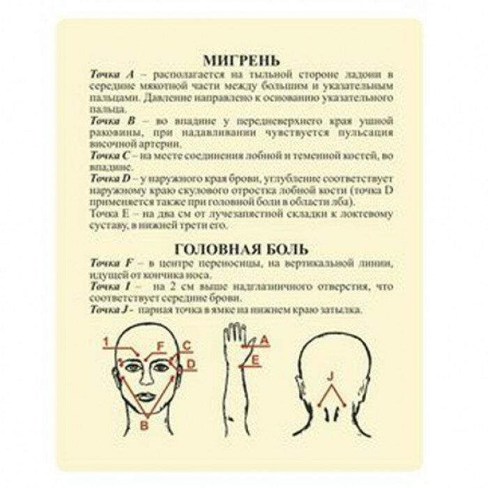 Экстренная помощь: точечный массаж при зубной боли
