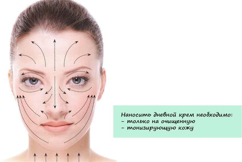 Как наносить крем вокруг глаз?
