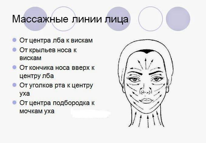 Омолаживающий массаж лица