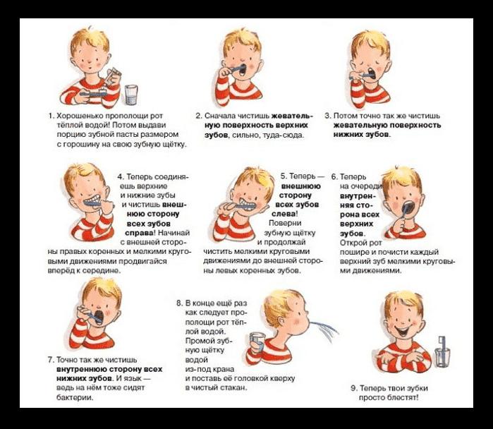 Как ухаживать за зубками вашего ребенка?