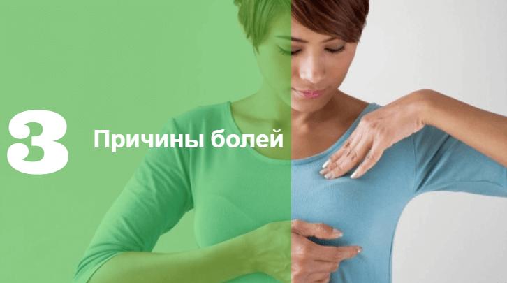 Боль в сосках и груди при месячных: норма или патология