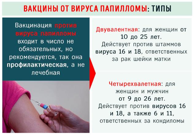 Прививка против рака шейки матки: смысл, насколько эффективна, виды вакцин, делать или нет?