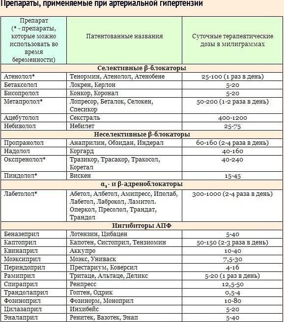 Медицинские препараты от целлюлита обзор аптечных средств