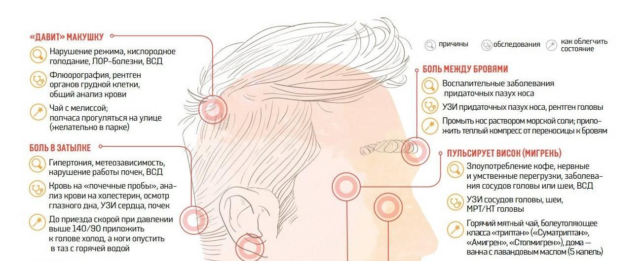 Что делать, если болит затылок головы: причины и возможное лечение