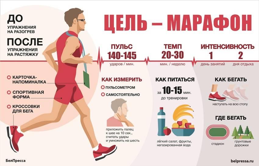 «диспорт» и спорт: совместимы ли они?