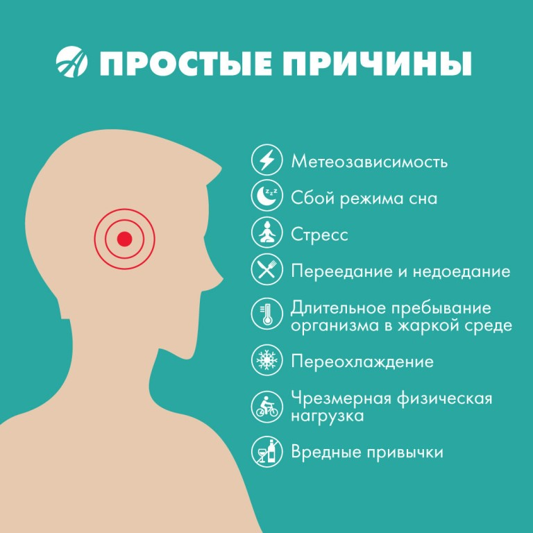 Сильная пульсирующая головная боль лечение