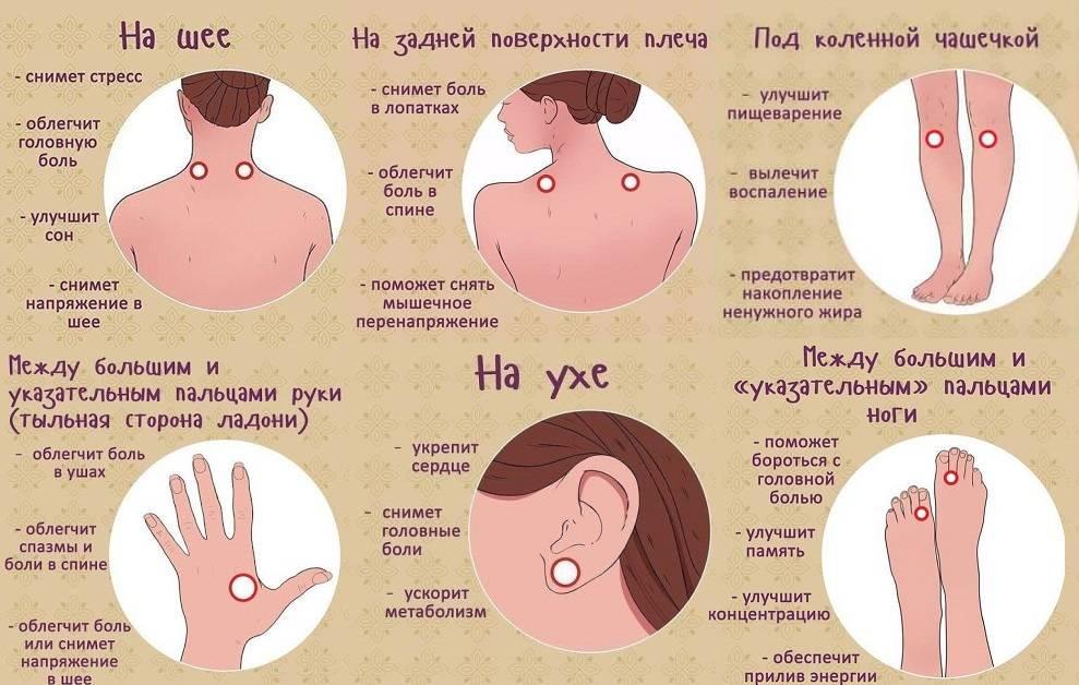 Причины болей в животе при менопаузе