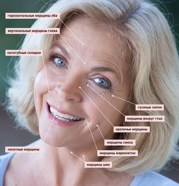 Первые признаки старения: когда покупать первый антивозрастной крем