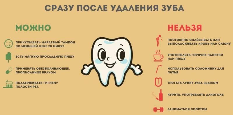 Можно ли пить алкоголь перед и после анестезии зуба