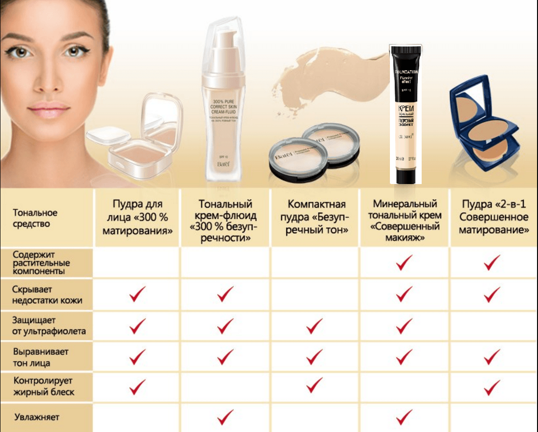 Крем, выравнивающий цвет лица и текстуру кожи