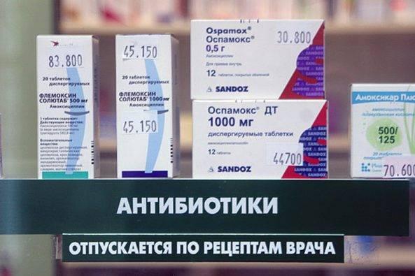 Какие антибиотики после диагностического выскабливания полости матки