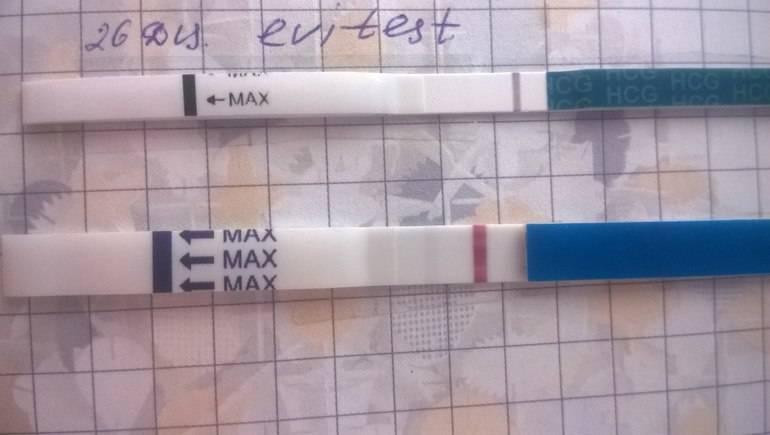 Белые выделения при задержки менструации: что это может быть?