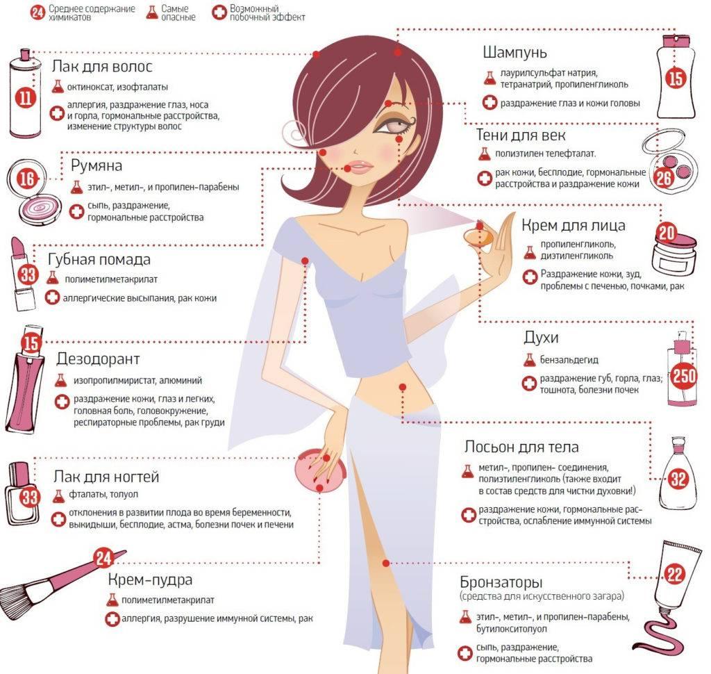 Гипоаллергенная декоративная косметика марки. гипоаллергенная декоративная косметика: как выбрать?