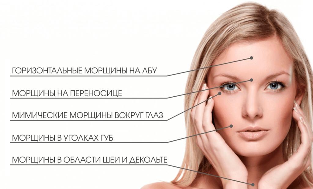 Оливковое масло: все секреты ухода за кожей глаз
