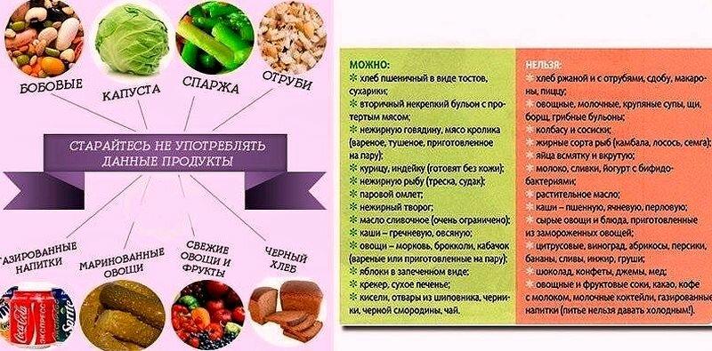 Способна ли диета помочь в лечении эндометриоза