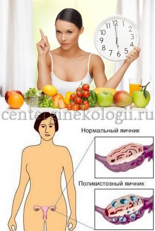 Питание при поликистозе яичников: как похудеть при спкя. питание при синдроме поликистоза яичников
